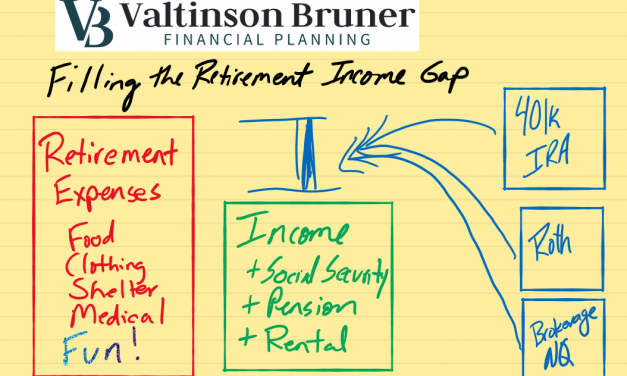Filling the Retirement Income Gap with Efficient Retirement Withdrawals